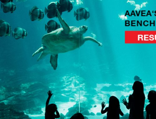 AAVEA's first-ever attractions benchmark survey results are in!